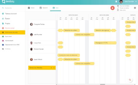 La vue QUI de l'outil de gestion de projet Beesbusy permet de répartir des tâches et d'optimiser la planification de projets collaboratifs.