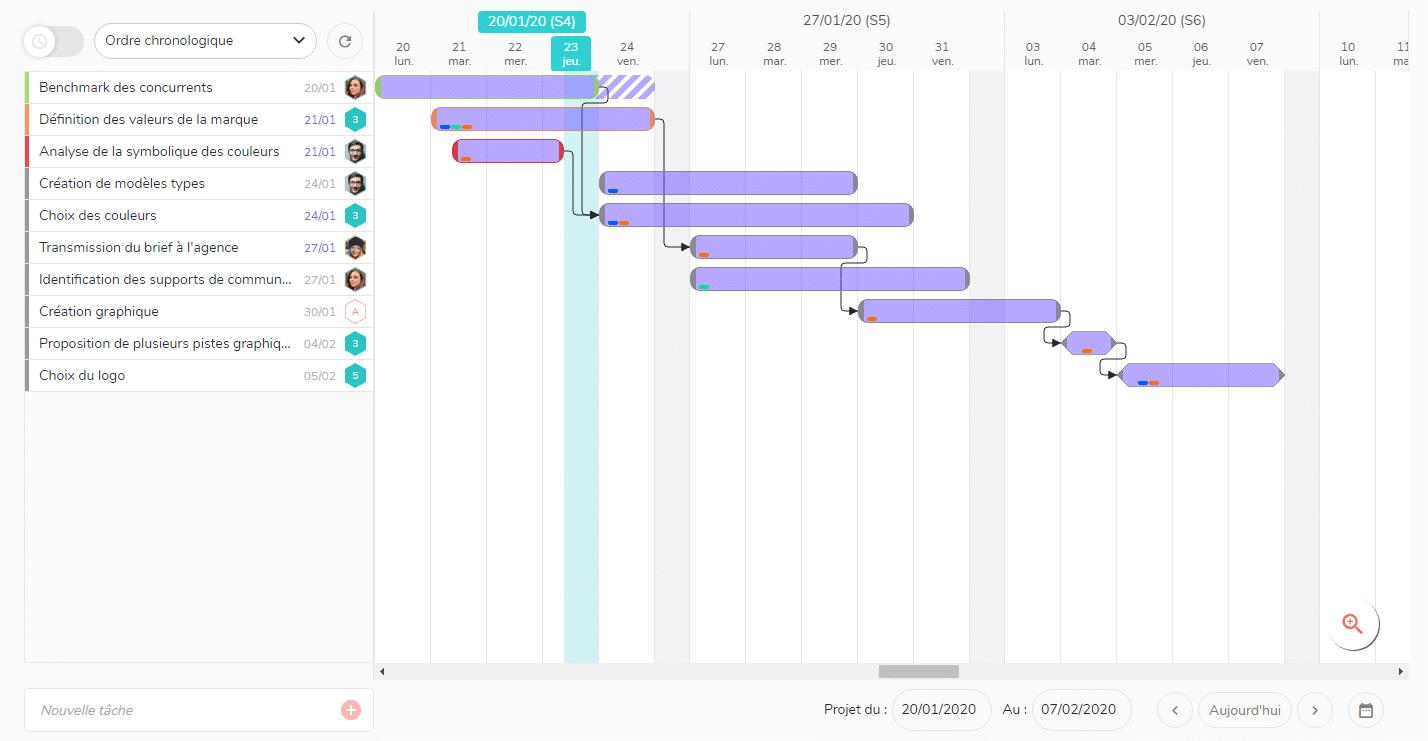 Choisissez les couleurs de vos projets
