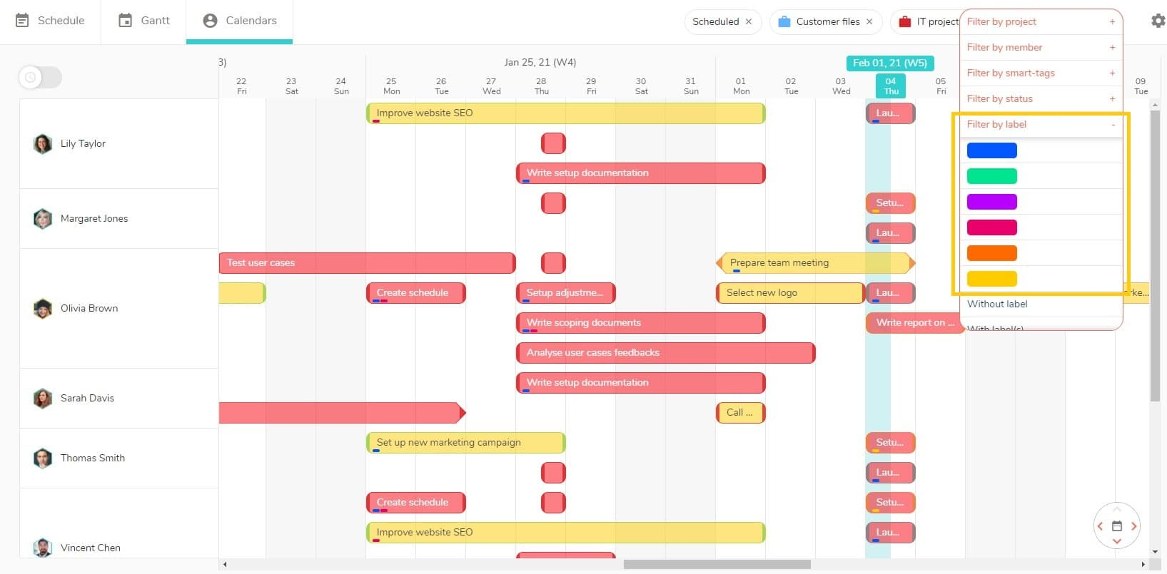 Display the tasks of your projects by labels.