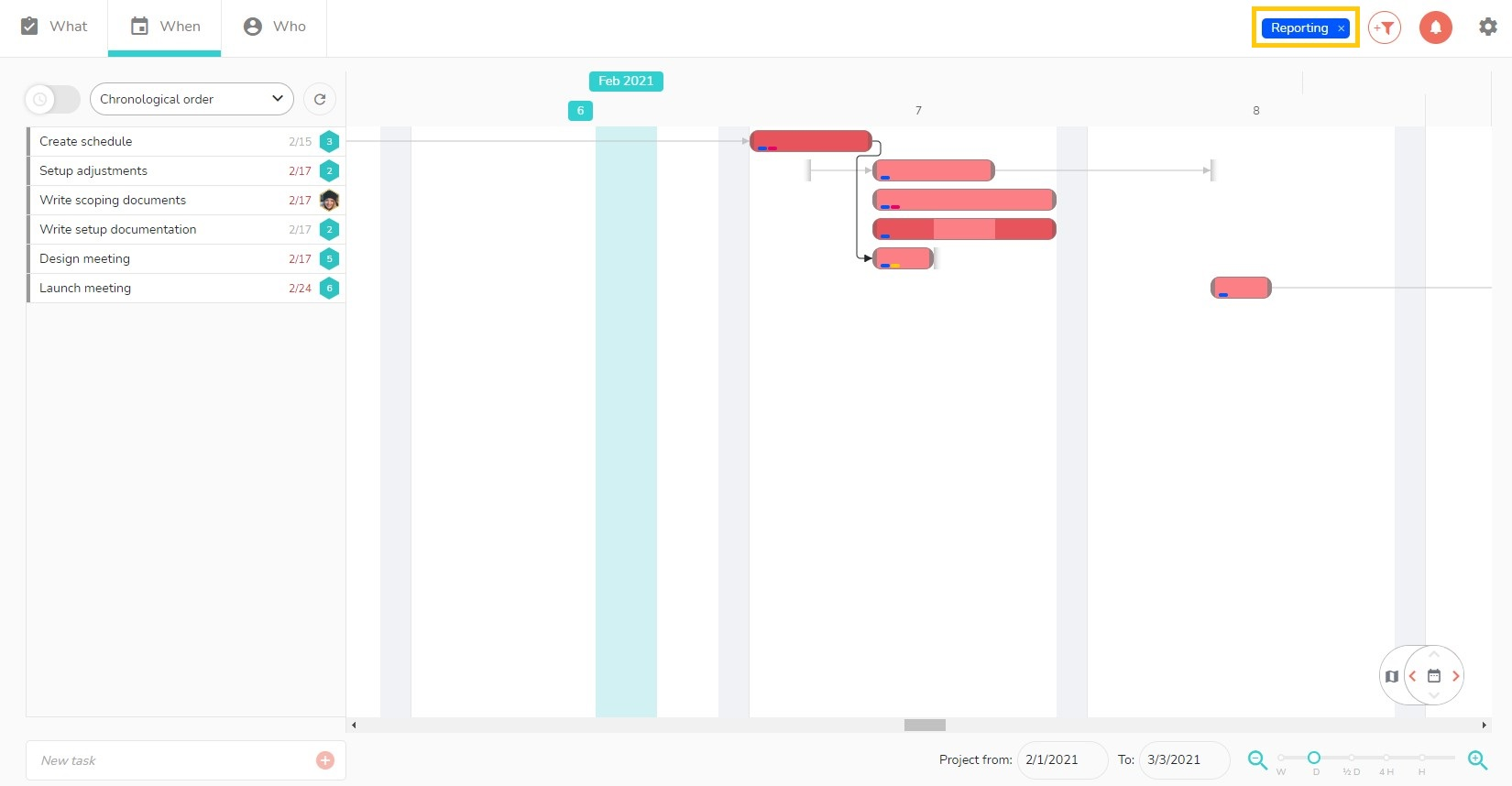 Display the tasks you wish to see on your project with the filter option.