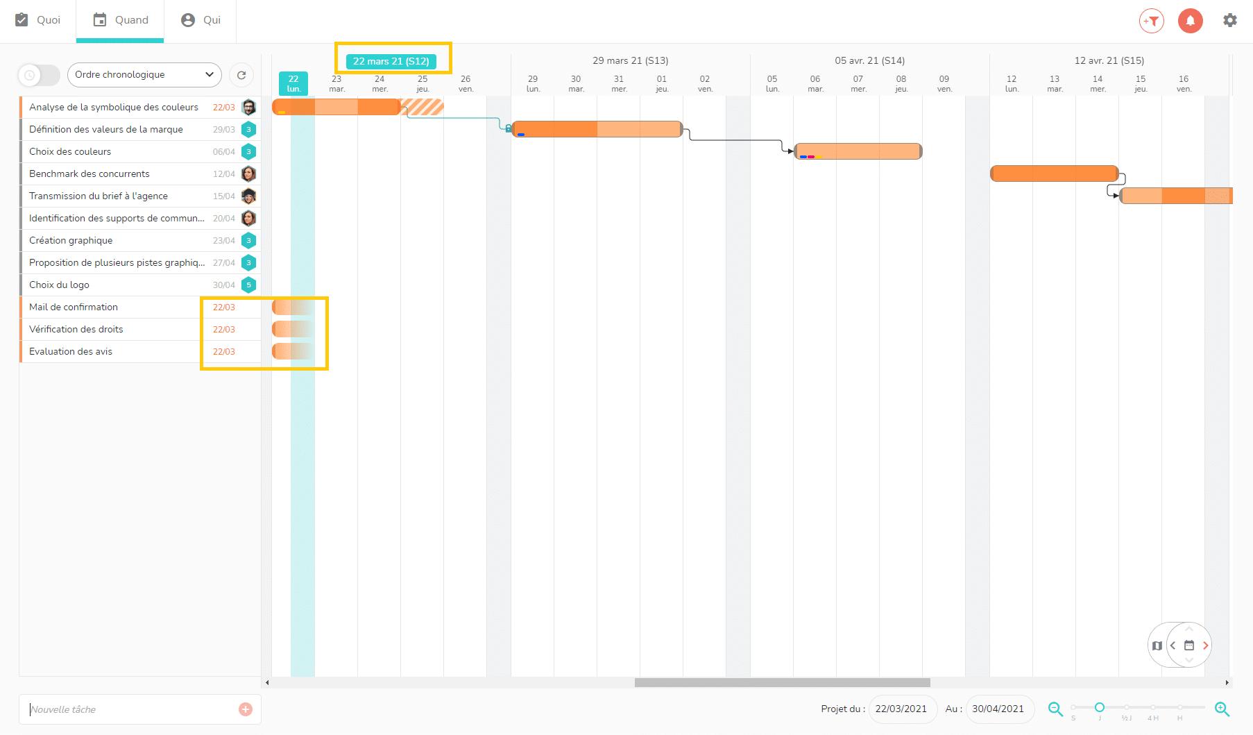 Tâches planifiées automatiquement sur le diagramme de Gantt