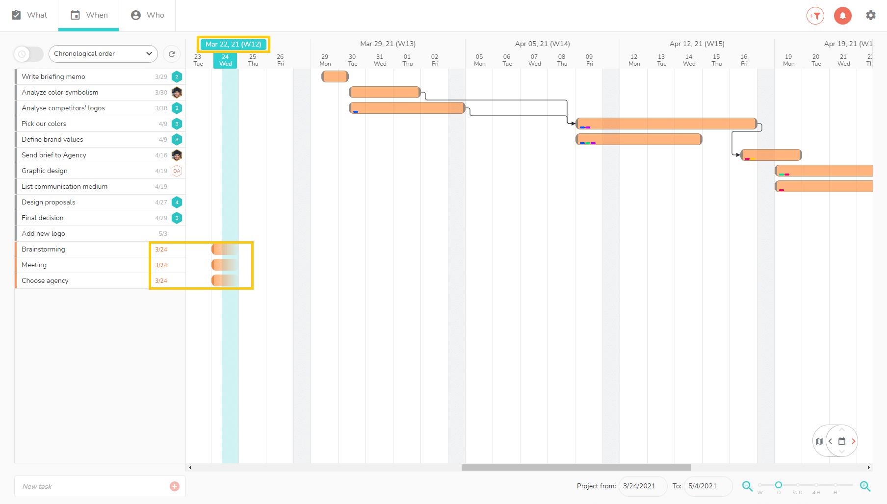 tasks scheduled directly on the gantt chart