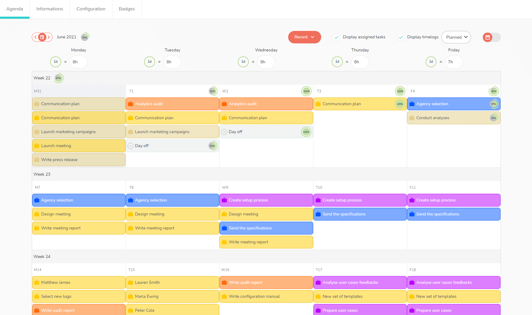 The Beesbusy agenda helps you see and organize your work.