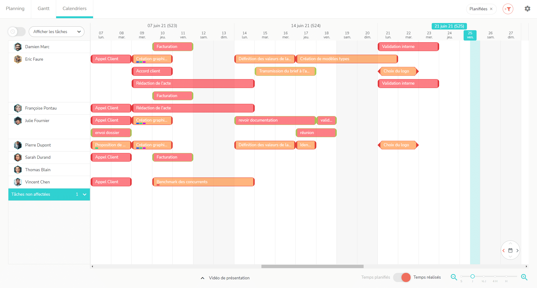 calendriers Multi-projet