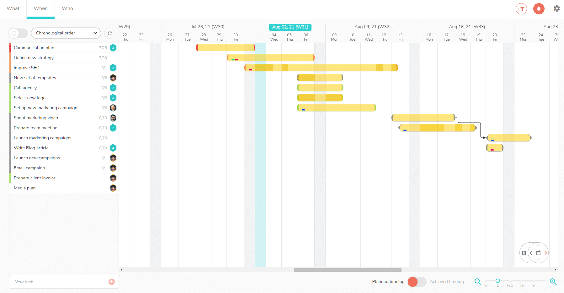 Display several project at once with the multi-project Gantt view.