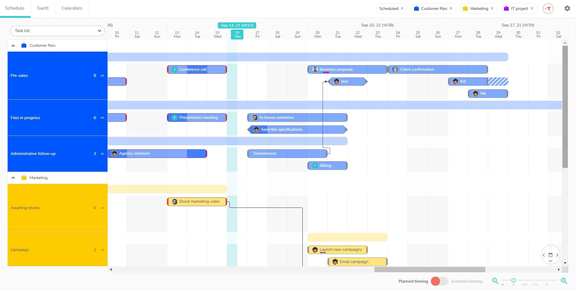 Vue planning matérialisant les listes de tâches