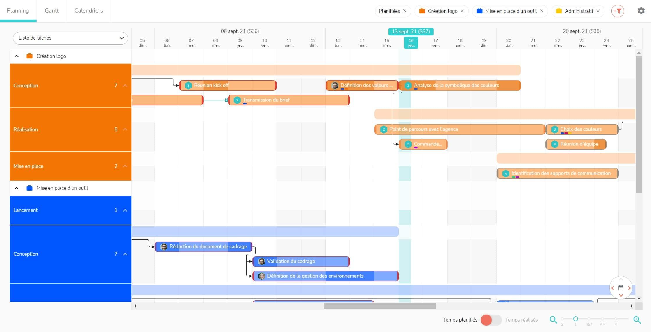 Vue planning multiprojets avec listes de tâches