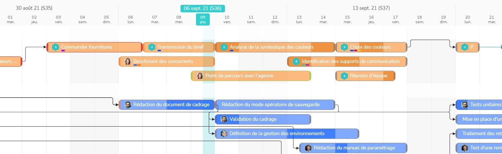 Planning présentant des tâches avec des temps prévisionnels