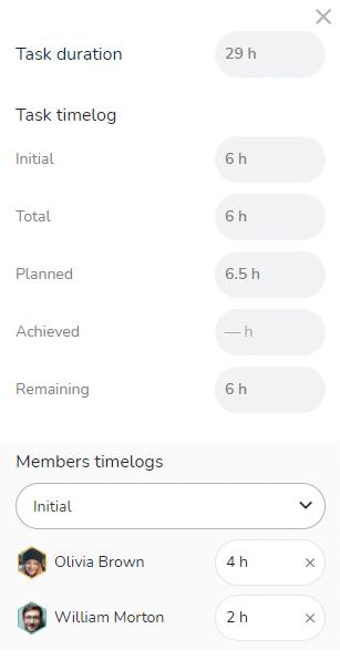Timelogs summary