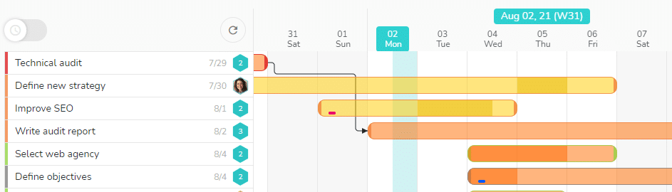 Visualize when there are times added on a task.