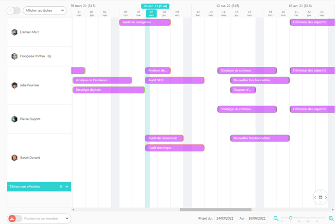 Planning des tâches par personne d'un projet informatique