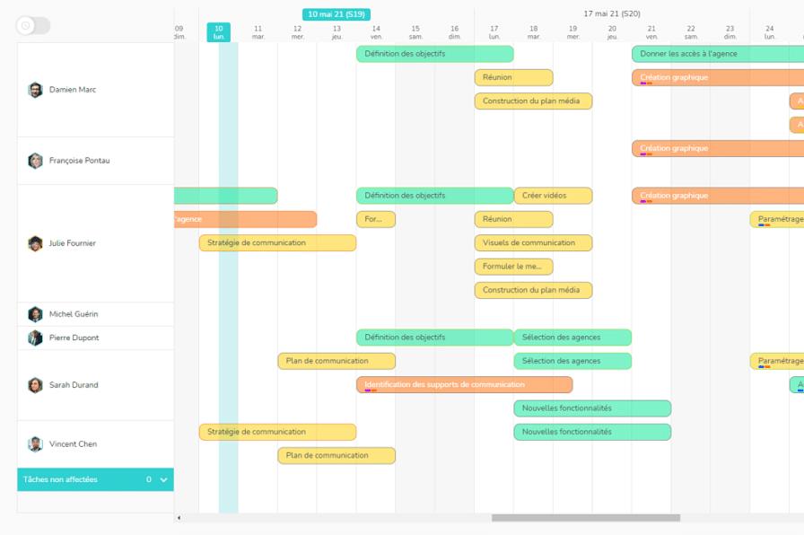 Visionnez le planning de votre équipe sur différents projets